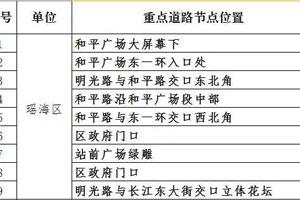 合肥国庆花展将摆出135万盆鲜花 展览到10月底
